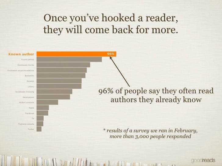 how to read books online on goodreads