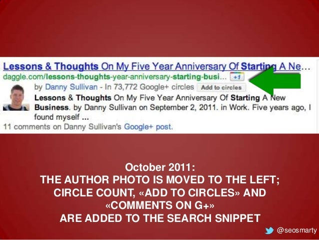 October 2011: THE AUTHOR PHOTO IS MOVED TO THE LEFT; CIRCLE COUNT, «ADD TO CIRCLES» AND «COMMENTS ON G+» ARE ADDED TO THE ...