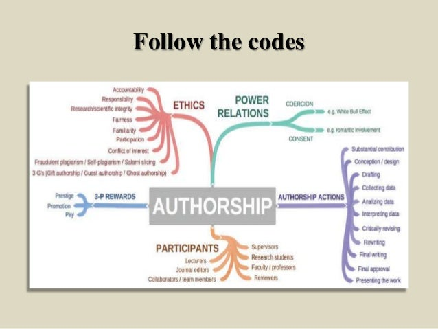 Authorship order research papers