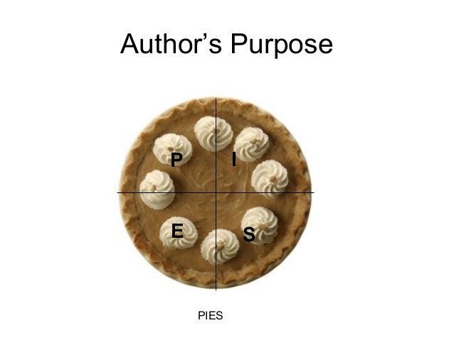 Author's Purpose   P          I   E              S       PIES