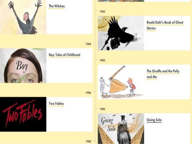Roald Dahl: An author study by Syrah Perrin on Prezi