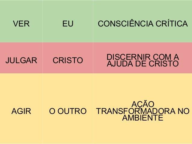 VER EU CONSCIÊNCIA CRÍTICA JULGAR CRISTO DISCERNIR COM A AJUDA DE CRISTO AGIR O OUTRO AÇÃO TRANSFORMADORA NO AMBIENTE