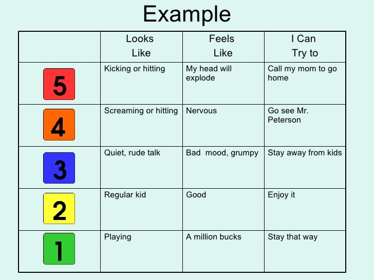 Autism Training Powerpoint