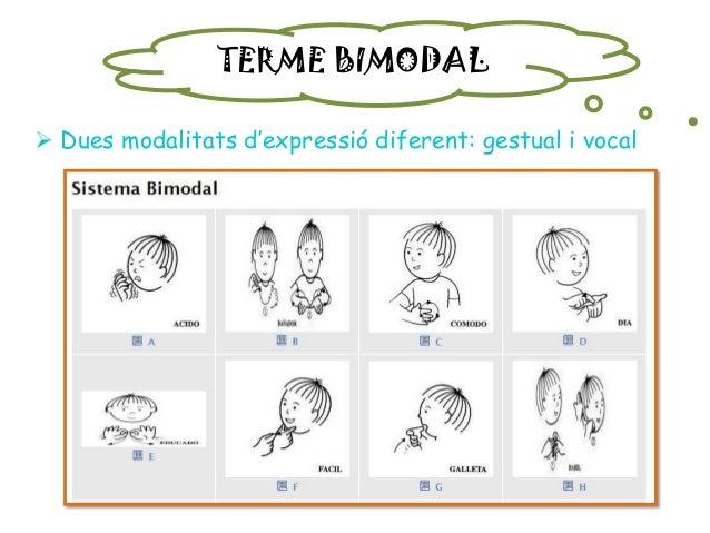 TERME BIMODAL  Dues modalitats d'expressió diferent: gestual i vocal