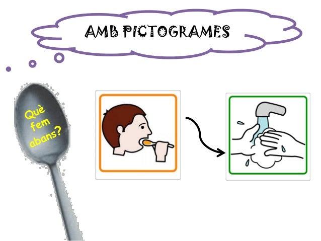 AMB PICTOGRAMES