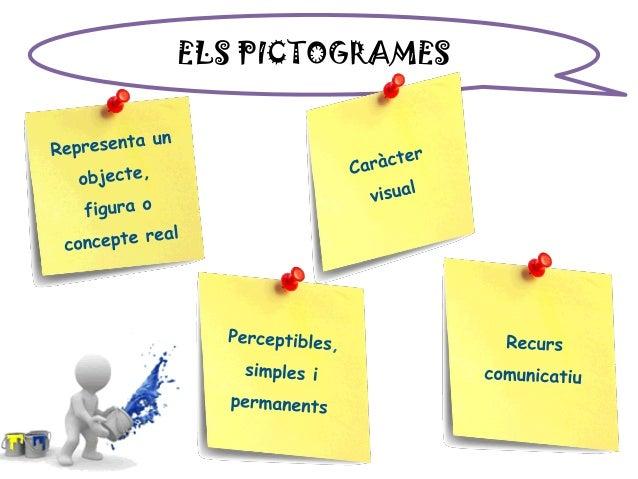 ELS PICTOGRAMES