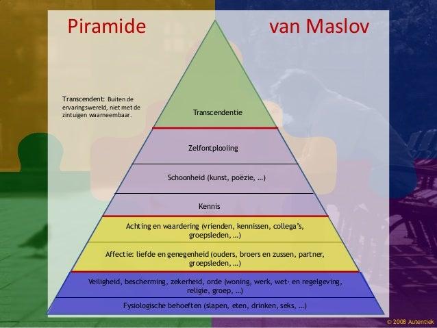© 2008 Autentiek Piramide van Maslov Kennis Schoonheid (kunst, poëzie, …) Zelfontplooiing Veiligheid, bescherming, zekerhe...