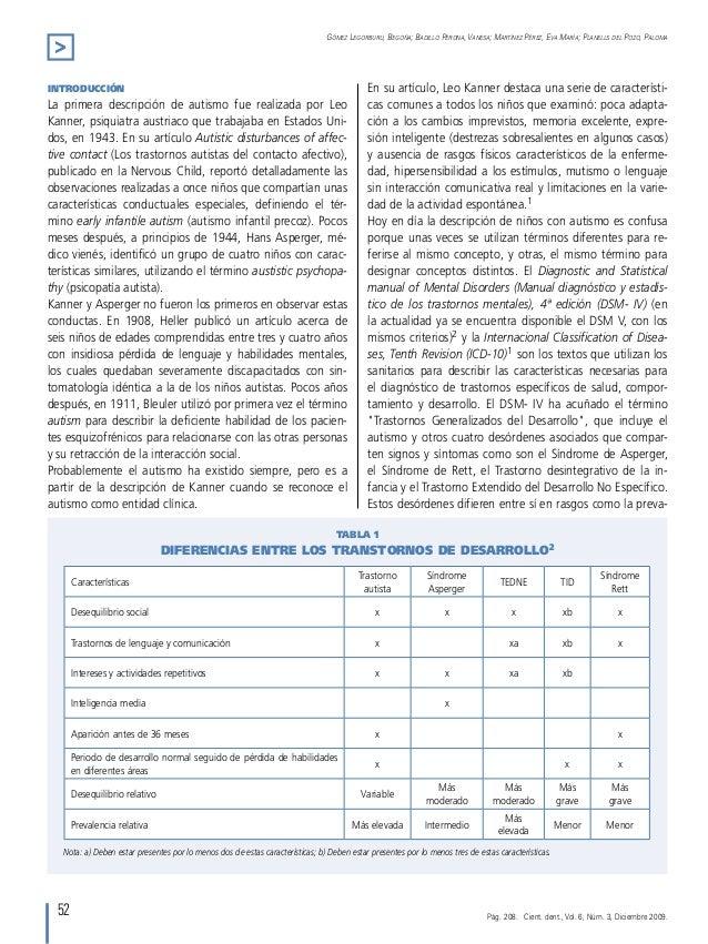 52 Gómez Legorburu, Begoña; Badillo Perona, Vanesa; Martínez Pérez, Eva María; Planells del Pozo, Paloma > Introducción La...