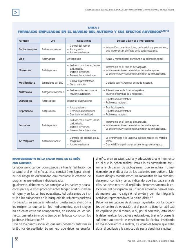 56 Gómez Legorburu, Begoña; Badillo Perona, Vanesa; Martínez Pérez, Eva María; Planells del Pozo, Paloma > Mantenimiento d...