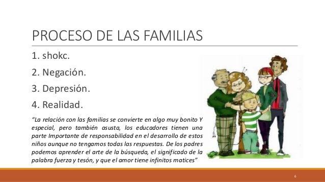 """PROCESO DE LAS FAMILIAS 1. shokc. 2. Negación. 3. Depresión. 4. Realidad. """"La relación con las familias se convierte en al..."""