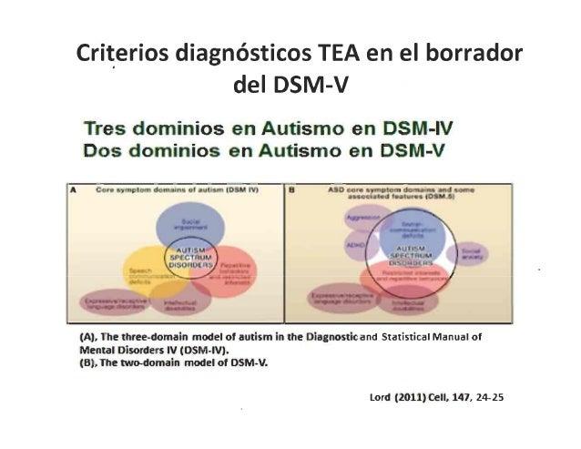 Diagnóstico Temprano en TEA desde los criterios del DSM-V