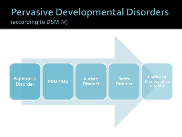 autism a pervasive developmental disorder Pervasive developmental disorders include autism, asperger syndrome, and childhood disintegrative disorder this emedtv article discusses these disorders in detail, including symptoms and the importance of early intervention.