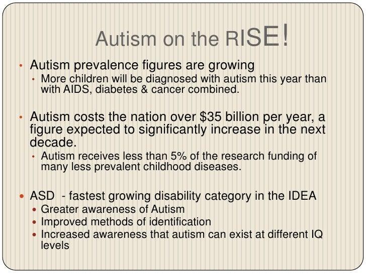 Autism spectrum disorder autism on the rise freerunsca Choice Image