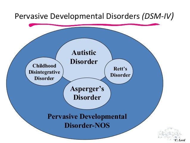 a report on autism a pervasive developmental disability Autism is a developmental disability that is typically diagnosed early in life current estimates of prevalence for all pervasive developmental disorders are in the range of 20-80 per 10,000 individuals (55 including autism, pervasive developmental disorder.