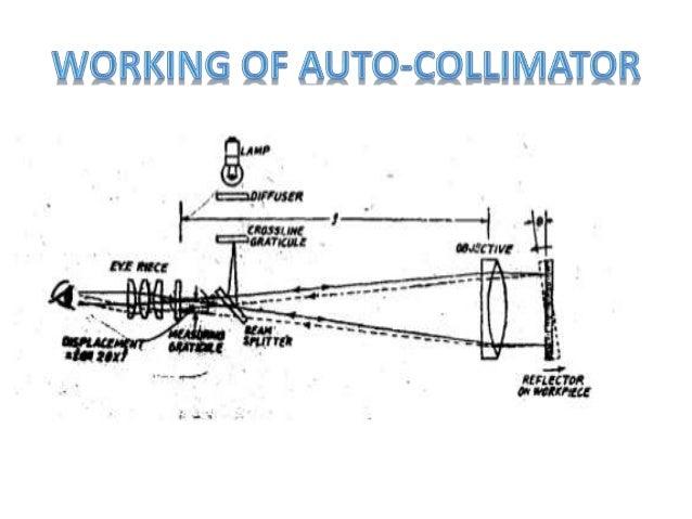 Auto-collimator