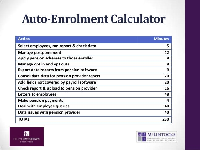 Auto enrolment what you need to know auto enrolment spiritdancerdesigns Choice Image