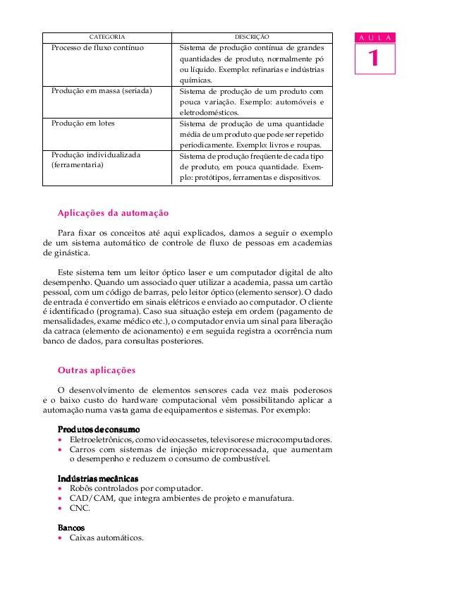 APOSTILA TELECURSO 2000 EBOOK DOWNLOAD