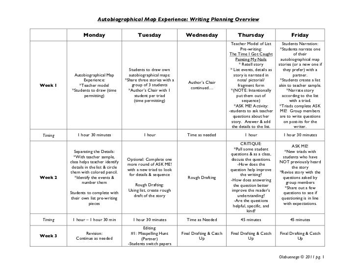 Autobiographical Map Experience: Writing Planning Overview                      Monday                         Tuesday   ...