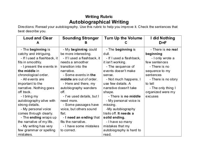Rubric for writing a biographical essay