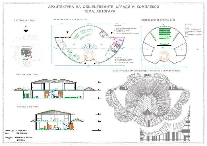 Autobuska Stanica, Gotov Projekat