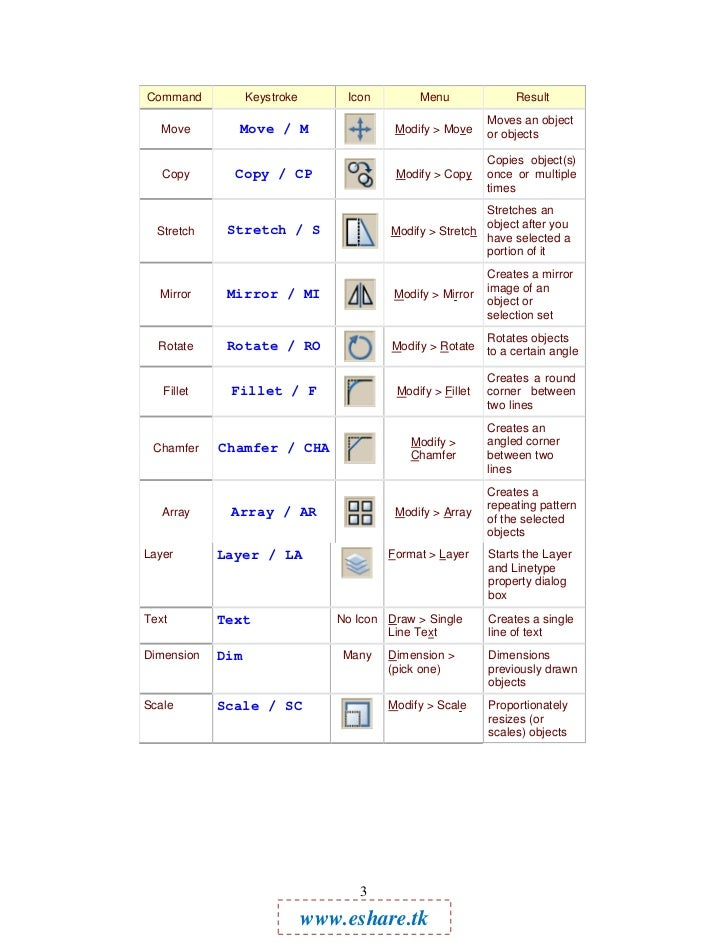 Autocad copy mirror command autos post for Copy cad