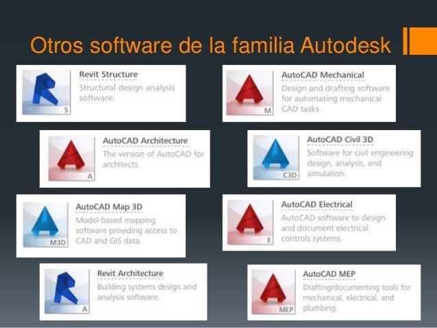 Otros software de la familia Autodesk