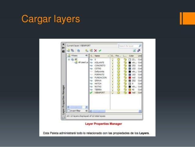Cargar layers