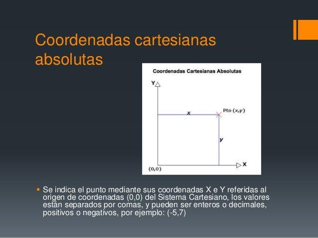 Coordenadas cartesianas absolutas  Se indica el punto mediante sus coordenadas X e Y referidas al origen de coordenadas (...