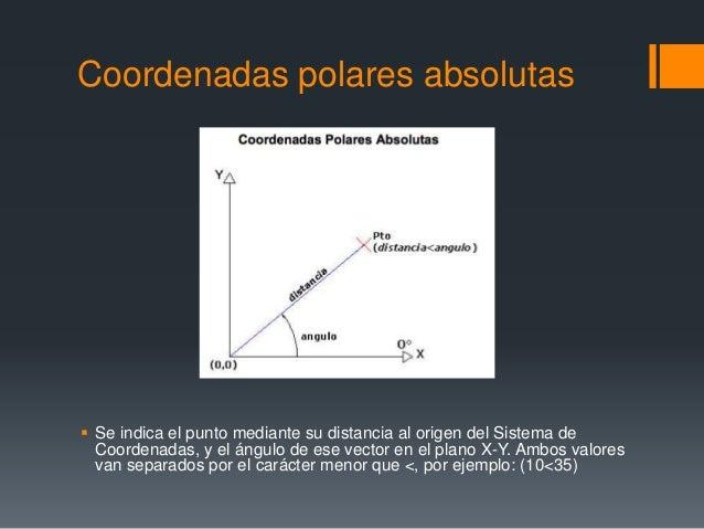 Coordenadas polares absolutas  Se indica el punto mediante su distancia al origen del Sistema de Coordenadas, y el ángulo...