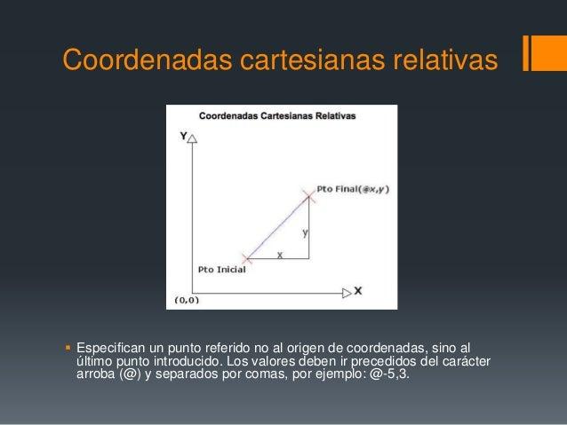 Coordenadas cartesianas relativas  Especifican un punto referido no al origen de coordenadas, sino al último punto introd...