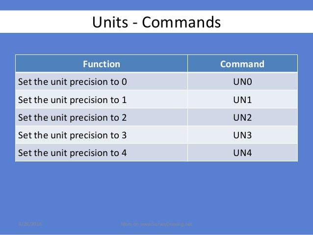 AutoCAD Lisp Routines and Commands List