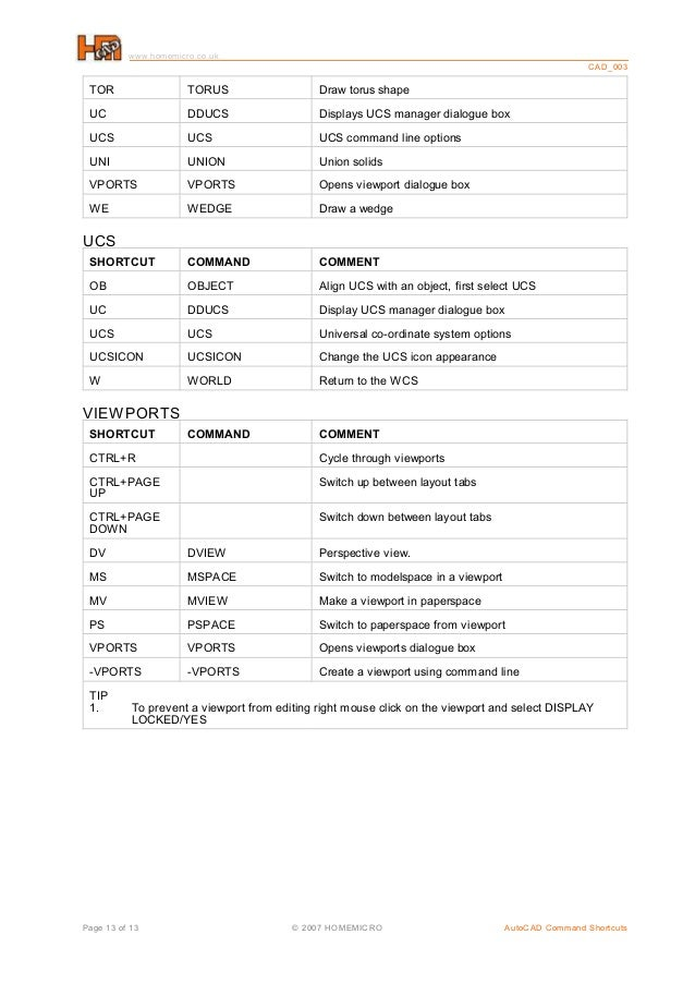 Autocad 2007 shortcut Keys pdf free Download