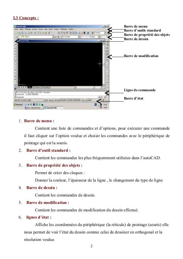I.3 Concepts :1. Barre de menu :Contient une liste de commandes et d'options, pour exécuter une commandeil faut cliquer su...