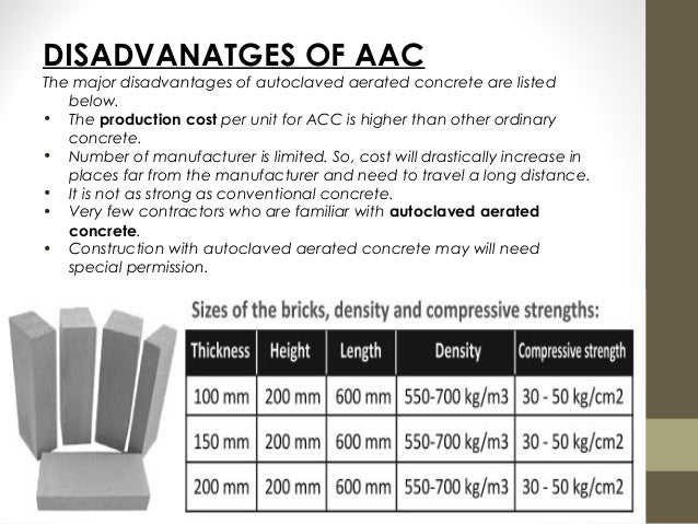 Autoclaved aerated concrete - Aac blocks vs clay bricks ...
