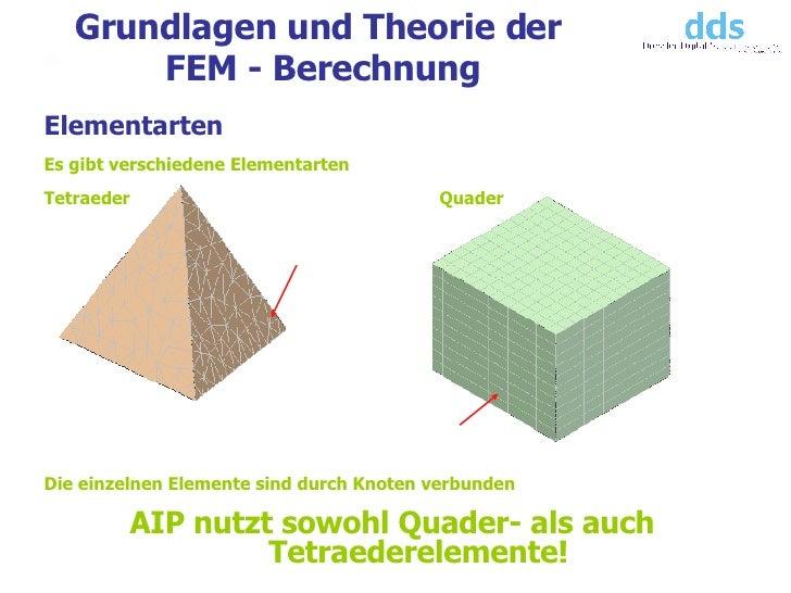 Grundlagen und Theorie der  FEM - Berechnung <ul><li>Elementarten </li></ul><ul><li>Es gibt verschiedene Elementarten </li...