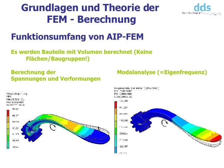 Grundlagen und Theorie der  FEM - Berechnung <ul><li>Funktionsumfang von AIP-FEM </li></ul><ul><li>Es werden Bauteile mit ...