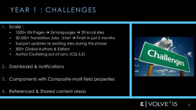EVOLVE'15 | Enhance | Sharat Radhakrishnan & Benjamin Delman | Autode…