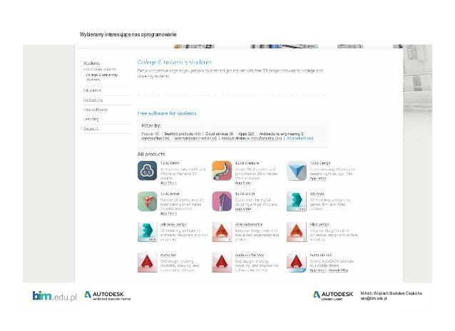 Wybieramy interesujące nas oprogramowanie M.Arch. Wojciech Stanisław Ciepłucha wsc@bim.edu.pl