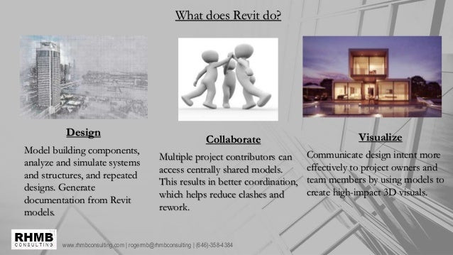 www.rhmbconsulting.com | rogermb@rhmbconsulting | (646)-358-4384 What does Revit do? Design Model building components, ana...