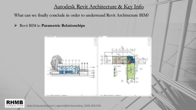 www.rhmbconsulting.com | rogermb@rhmbconsulting | (646)-358-4384 Autodesk Revit Architecture & Key Info What can we finall...