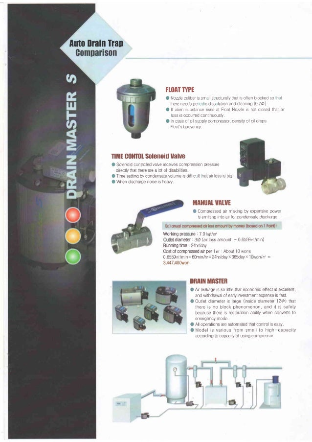 Auto drain valve drain master