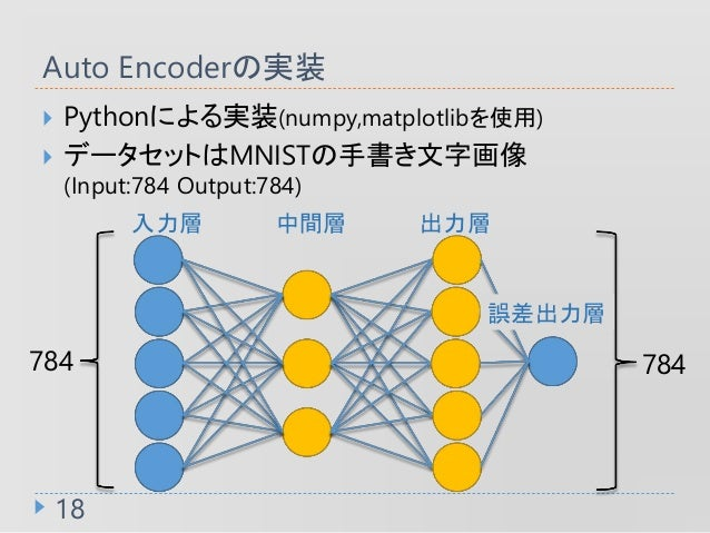 Autoencoderの実装と愉快な仲間との比較