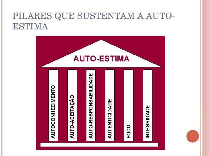 PILARES QUE SUSTENTAM A AUTO-ESTIMA