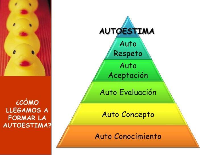 Piramide de Autoestima