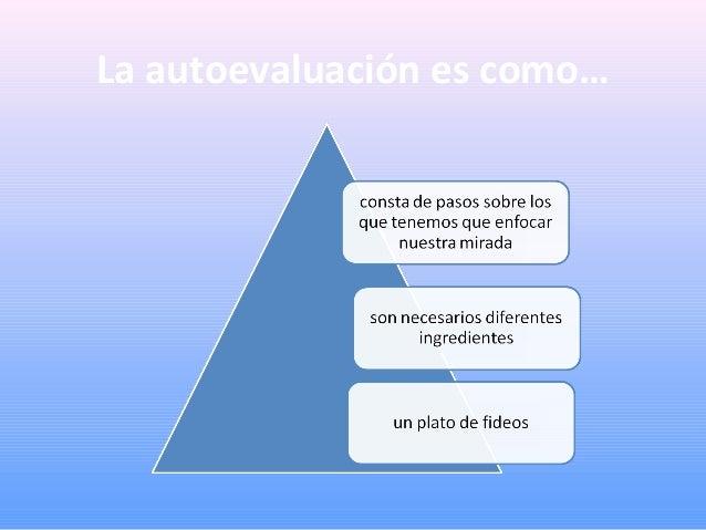 Autoevaluación Slide 2