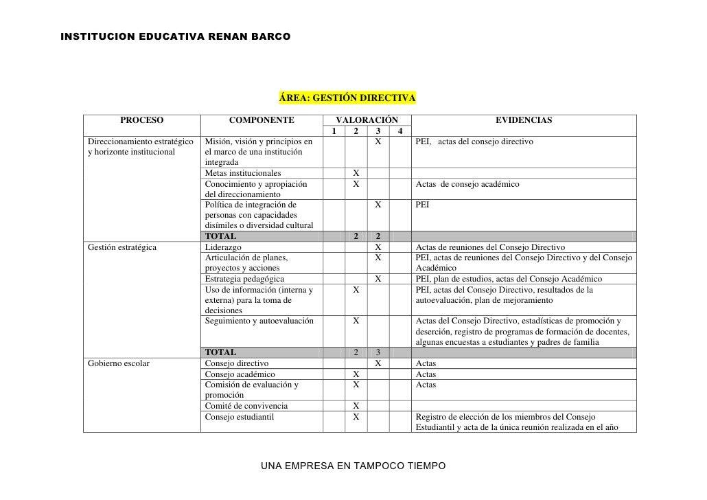 INSTITUCION EDUCATIVA RENAN BARCO                                                            ÁREA: GESTIÓN DIRECTIVA      ...
