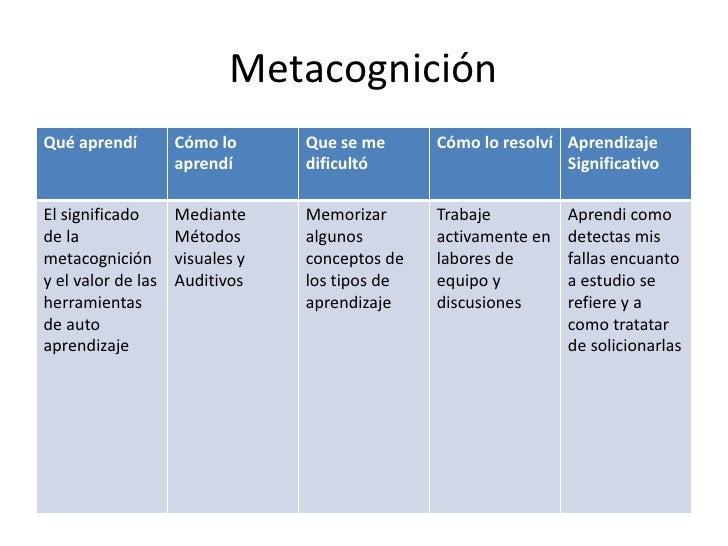 Metacognición<br />