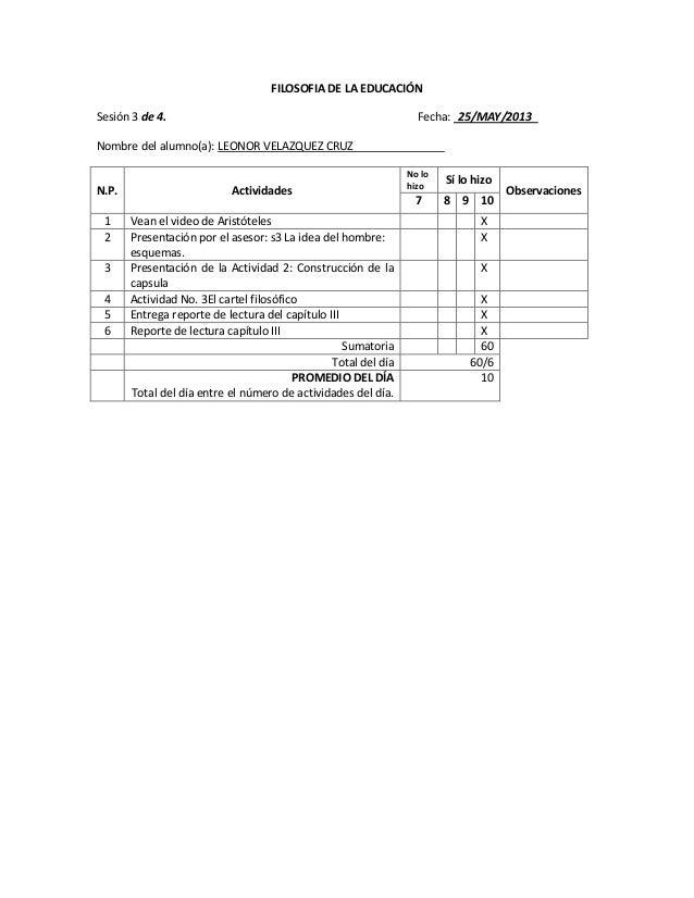 FILOSOFIA DE LA EDUCACIÓNSesión 3 de 4. Fecha: 25/MAY/2013Nombre del alumno(a): LEONOR VELAZQUEZ CRUZN.P. ActividadesNo lo...