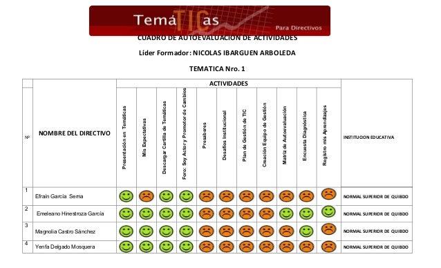 CUADRO DE AUTOEVALUACION DE ACTIVIDADES                                                              Líder Formador: NICOL...