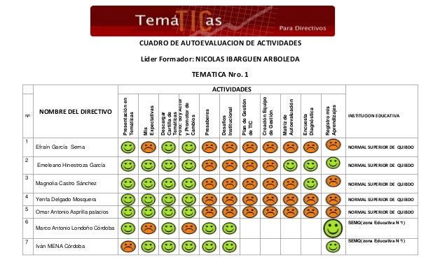 CUADRO DE AUTOEVALUACION DE ACTIVIDADES                                                        Líder Formador: NICOLAS IBA...